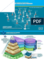 Jaringan Pengelola Data Pendidikan