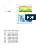 FM Modulation Tutorial