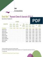 iQ Birmingham Early Bird 2015-16 Payment Dates & Amounts