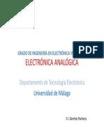 Introduccion a La Amplificacion (Pt 1 Introducion E a)