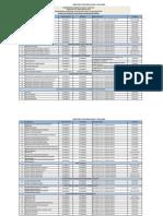 Directorio Telefonico Ministerio de Gobernacion -Pnc- Modificado