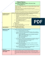Clinical Pathway Acute Psych Behavioral