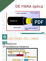 Cables de Fibra Optica
