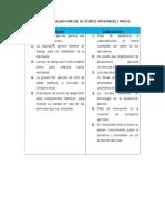 Matriz Evaluacion de Actores Internos y Porter