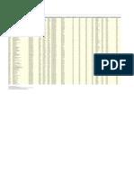 Mapa de Fundos Imobiliarios