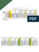 Note de Calcul Réseau Maillé Hardy Cross Protection Incendie RIA