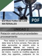 unidad2-estructurasmateriales