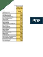 Nueva lista de remuneraciones