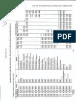Anexo 15-Resolución General 3741-AFIP- Impuesto sobre los Bienes Personales.