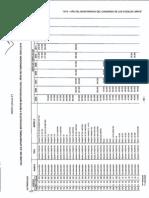 Anexo 12 -Resolución General 3741-AFIP- Impuesto sobre los Bienes Personales.