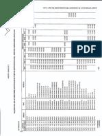 Anexo 11 -Resolución General 3741-AFIP- Impuesto sobre los Bienes Personales.