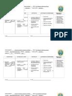 Formato de Planificaciones
