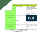 Actividad de Adquisicion Del Conocimiento Etapa 1