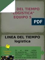 Linea Del Tiempo de la Logistica