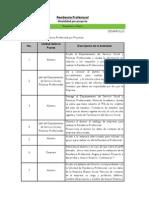 Tesco PDF Residencias Desarrollo PorProyecto