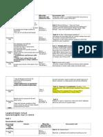 2015 general english assessment outline