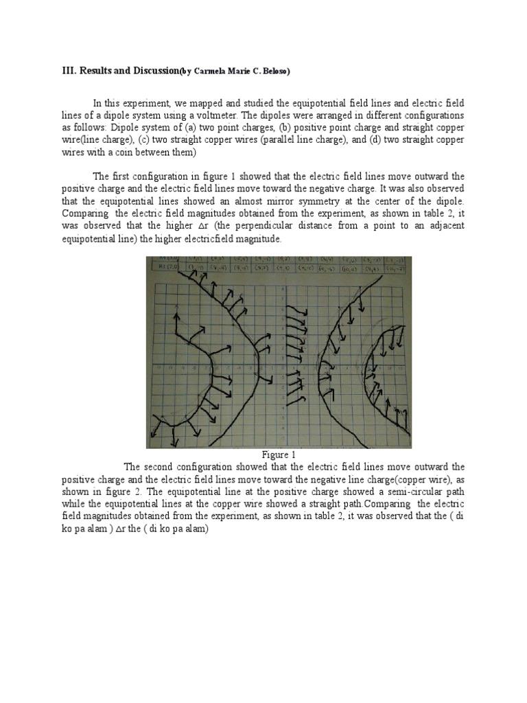 P82E2 | Electric Field | Dipole