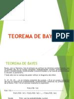 Teorema d Bayes