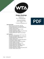 Singles Numeric Tennis