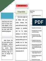 health education leaflet