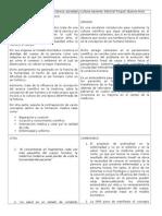 El modelo biomédico.docx