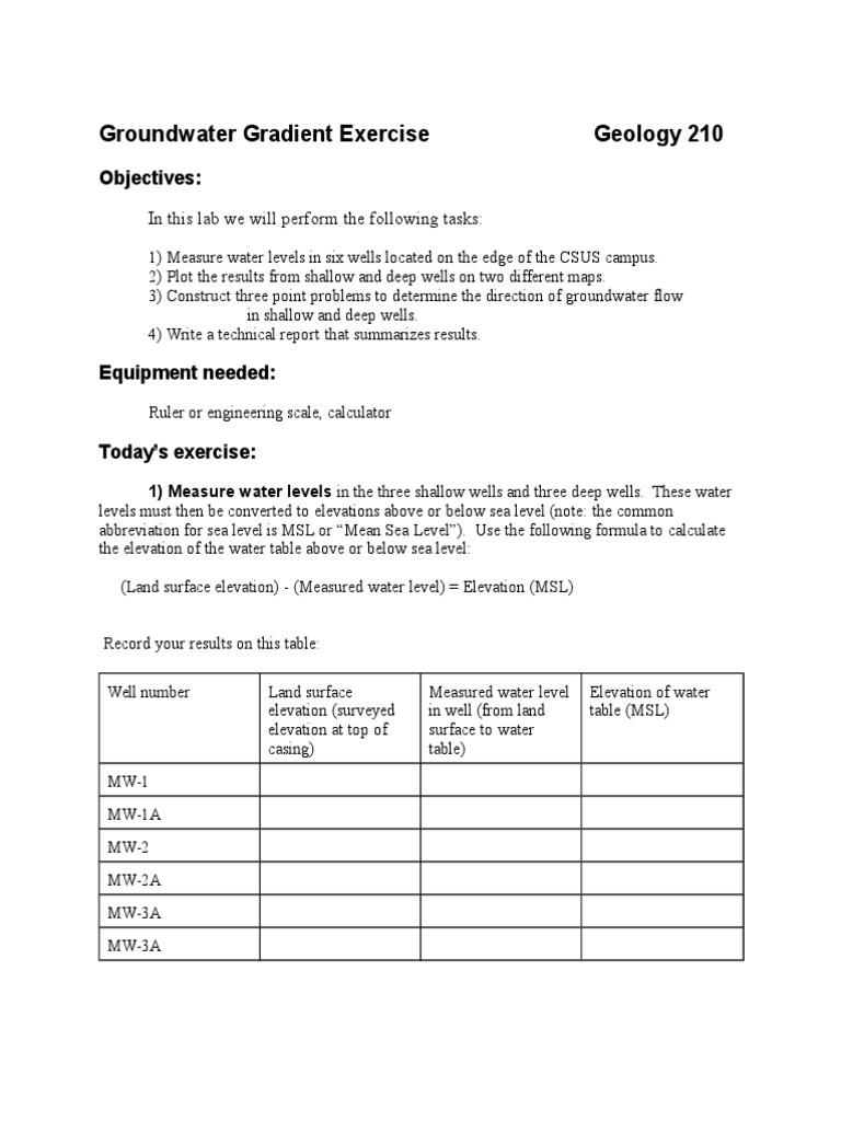 Point Problem Sea Level Plane Geometry - Above sea level calculator