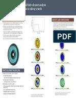 Three-dimensional Finite Element Analysis