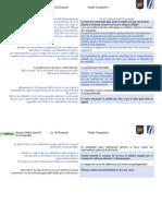 Economía Del Comportamiento.docx T1