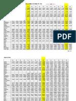 Volume de exportaciones de bienes y servicios