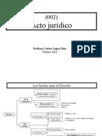 Esquemas Acto Jurídico - Carlos López Díaz