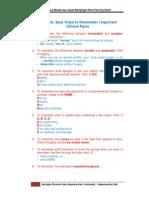 21CaraMengingatFaktaKlinik.pdf
