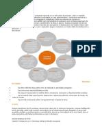 Codul de Etica Profesionala Al Companiei Cuprinde Un Un Set Minim de Principii