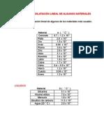 4 Coeficiente de Dilatación de Algunos Materiales