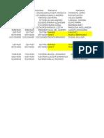Nivelacion Asignaturas Pendientes 2014 2