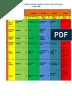 Malla Curricular Restructurada de Los Cursos de Ascenso de Clases y Policìas (1)