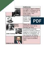 Precursores de la Semiotica.docx