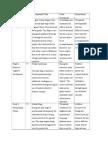 Hospicio Developmental Stage