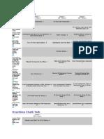Clinic Schedule