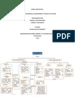 1mapa conceptual de desarrollo comunitario y proyecto de vida.docx