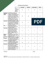 Research Paper Rubric2014