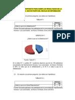 Modelo de Resultados de La Encuesta
