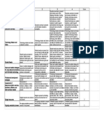 to be submitted (rubric 2) - technology planning analysis rubric with scores - rubric 2