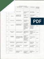 Catalogo de Cuentas de contabilidad