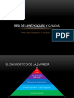 Red de Limitaciones y Causas