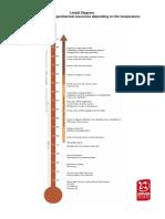 LindaL  Diagram
