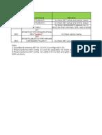 RET tilting  test-3.doc