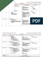 Rancangan Tahunan Ert Tingkatan 5 2015