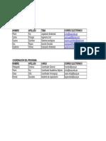 Expositores y Coordinacion General