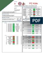 Alemanha - Bundesliga - Estatísticas da Jornada 23.pdf