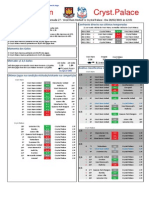 Barclays Premier League - Estatísticas da Jornada 27.pdf